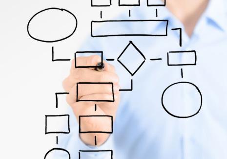 bpm-introduction-au-business-process-management-bpm